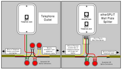 Telephone Dsl Splitter Wiring Diagram dsl splitter circuit diagram wiring diagrams
