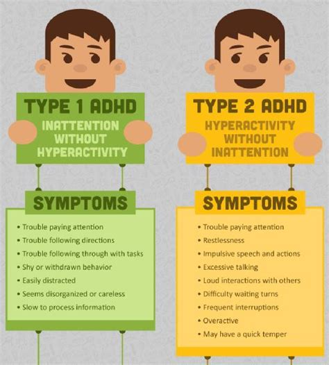 9 co existing disorders with autism in children 280 | 2 Main Types of ADHD