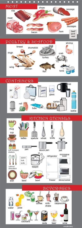 vocabulary foods  images english vocabulary