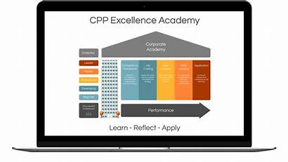 Academy Corporate Cpp Purchasing Laptop