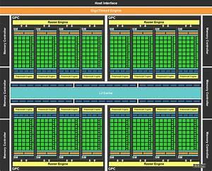 Nvidia Gpu Architecture  U0026 Cuda Programming Environment