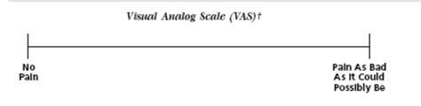 vas scale visual analog survey scale a ful misnamed scale