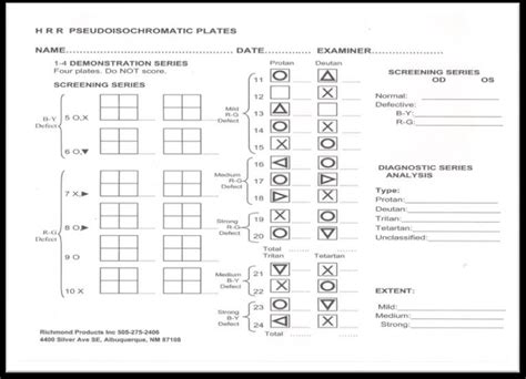 score sheet of hrr 4 th edition of colour vision test