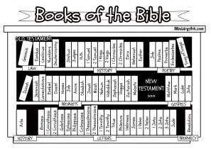 Books of the Bible Coloring Pages for Kids