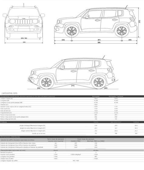 dimension jeep renegade jeep renegade 2014 fiche technique dimensions