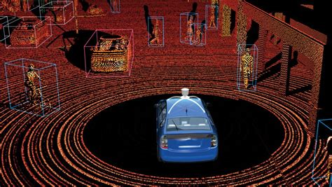 introduction  lidar  key  driving car sensor