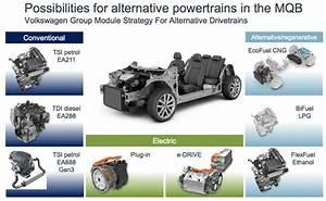Volkswagen Crossblue Component Matrix My Electric Car Forums