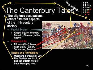 The canterbury tales essay women suffrage essay the knight