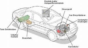 Auto Karosserieteile Bezeichnung : lpg autogas umr stungen f r us fahrzeuge technik ~ Eleganceandgraceweddings.com Haus und Dekorationen