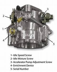 Hippie Chopper  S U0026s Shorty Carburetor Adjustments