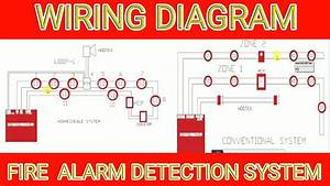 Wiring Diagram Of Conventional  U0026 Addressable Fire Alarm System  Fire Alarm  U0026 Safety System