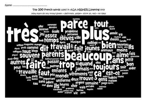 Top 100 French EXAM words | Teaching Resources