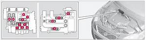 Volvo Xc70  2015  - Fuse Box Diagram