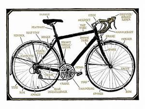Bmx Bicycle Parts Diagram