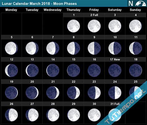 lunar calendar march  moon phases