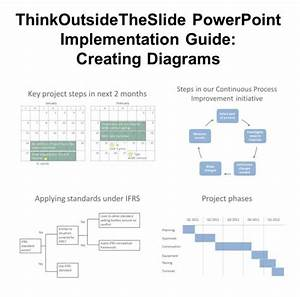 Creating Diagrams Implementation Guide
