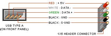 Usb Type A Connector Wiring Diagram by Frontx Usb Cable Connect To Motherboard