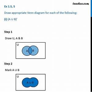 Ex 1 5  5 - Draw Venn Diagram  I   A U B  U0026 39   Ii  A U0026 39  B U0026 39