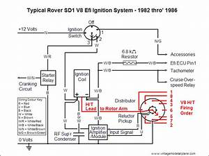 Land Rover 110 V8 Wiring Diagram