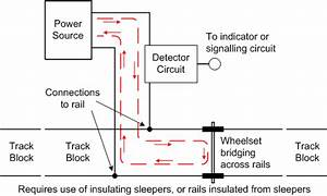 3 Dimensional Insullated Track Wiring Illustration