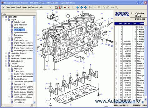 volvo penta  parts catalog order