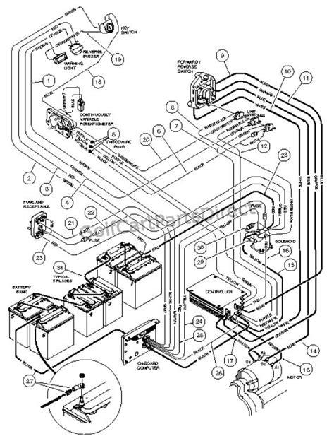 Club Car Wiring Diagram Volt Fuse Box