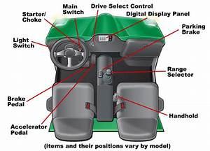 Common Utv Controls