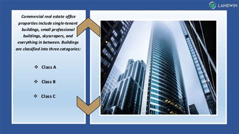 Different types of Commercial Real Estate Property