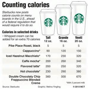 Starbucks ? How To Keep It Healthy   Healthy Life, Happy Mind
