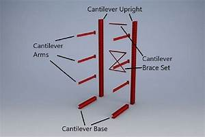 Cantilever Rack Capacity Chart Used Heavy Duty Cantilever Rack