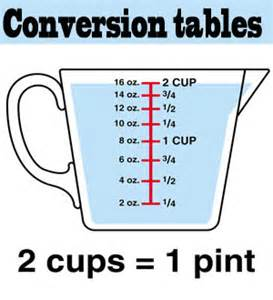 convert 75ml to cups conversion tables chef in disguise