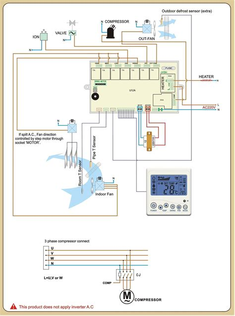 How Change Chinese Hvac Thermostat Home Improvement