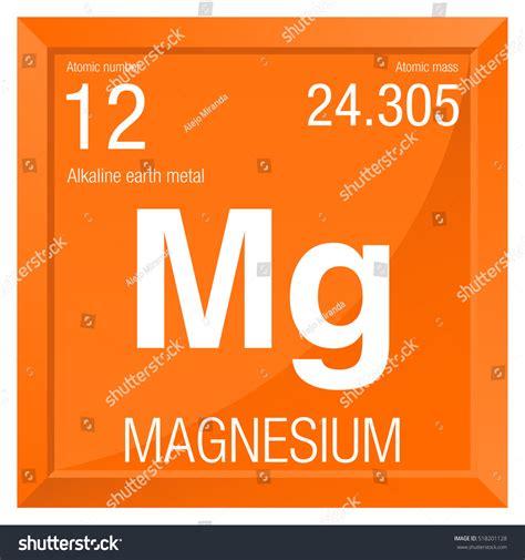 magnesium periodic table magnesium symbol element number 12 periodic stock vector