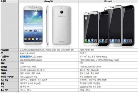 iphone 6 specs alleged iphone 6 specifications spotted ubergizmo