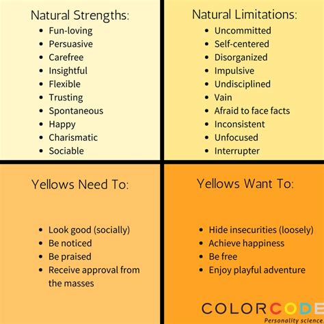 color code personality the color code personality differences and your