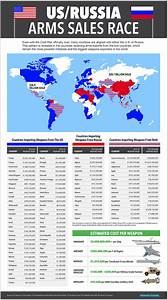 The Top 25 Weapons Companies In The World (Excluding China ...