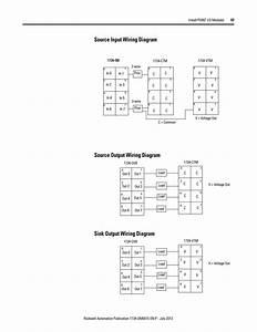 Source Input Wiring Diagram  Source Output Wiring Diagram  Sink Output Wiring Diagram