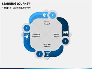Learning Journey Powerpoint Template