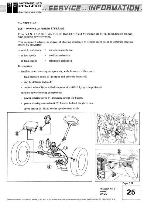 Peugeot 505 Wiring Diagram by Peugeot 505 Gti Wiring Diagram Wiring Library