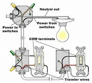 Home Electrical Wiring Basics, Residential Wiring Diagrams ...