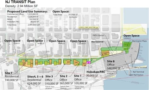 Nj Transit And Developer Lcor Says Hoboken Terminal And Rail