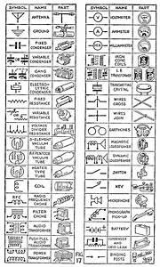 Circuitry Schematics