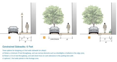 standard sidewalk size constrained sidewalks sf better streets