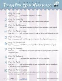 Printable Prayers for Your Marriage
