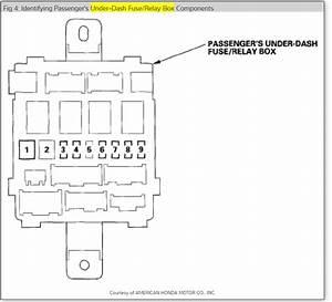 A  C Compressor Control Relay Location   Where Is The Honda