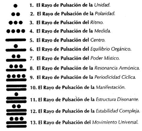 numeros mayas significado de los numeros mayas los numeros mayas 500 al 600 imagui