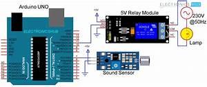 Interfacing Sound Sensor With Arduino