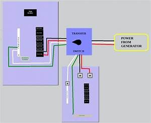 Diagram  Asco Transfer Switch Wiring Diagram Collection