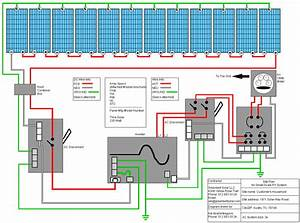 Rv Solar Panel Installation Wiring Diagram Sample
