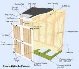 shed layout plans top 15 shed designs and their costs styles costs and pros and cons 24h site plans for